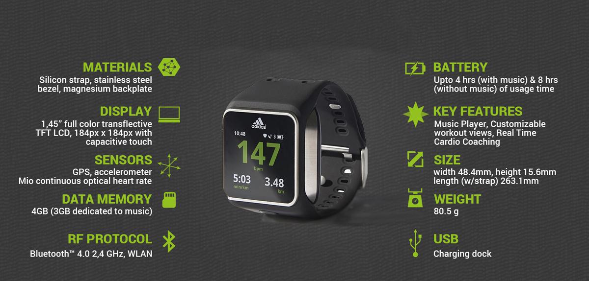 Adidas Bluetooth Smart miCoach (Mini) Footpod In Depth